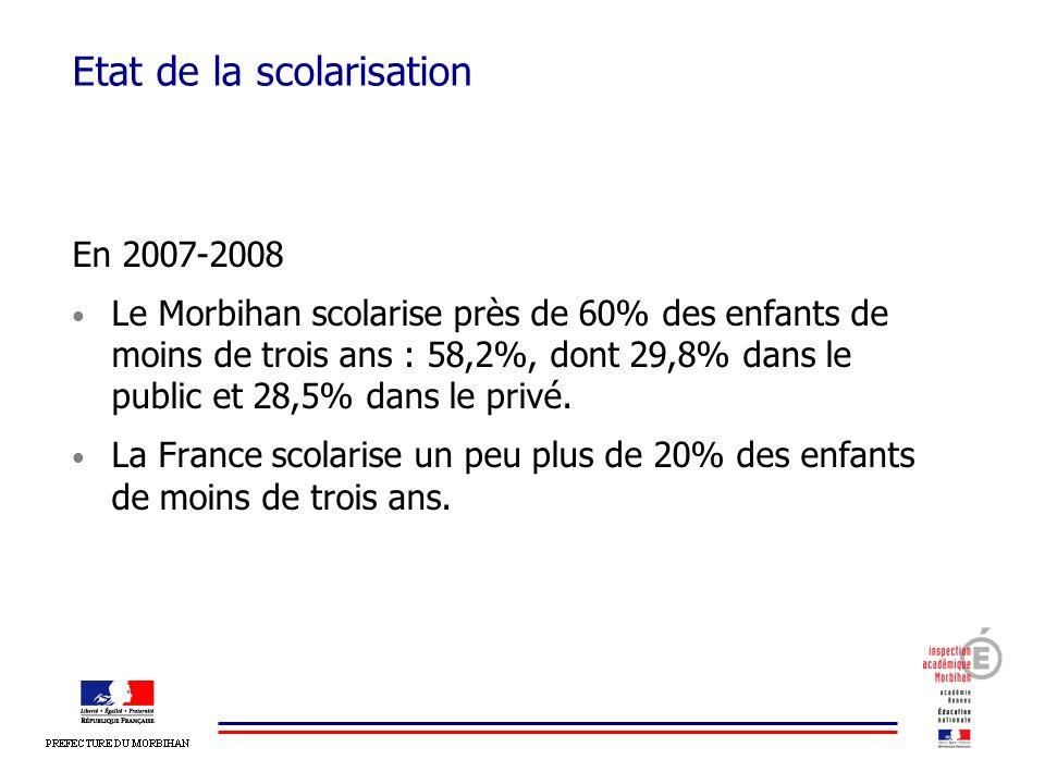 Etat de la scolarisation En 2007-2008 Le Morbihan scolarise près de 60% des enfants de moins de trois ans : 58,2%, dont 29,8% dans le public et 28,5%