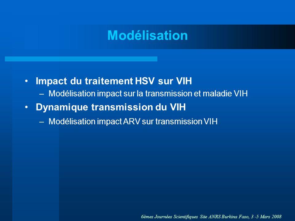 6èmes Journées Scientifiques Site ANRS Burkina Faso, 3 -5 Mars 2008 Modélisation Impact du traitement HSV sur VIH –Modélisation impact sur la transmis
