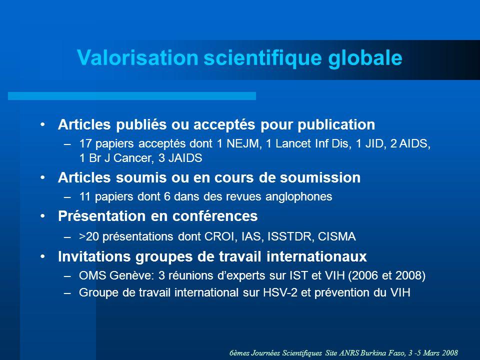6èmes Journées Scientifiques Site ANRS Burkina Faso, 3 -5 Mars 2008 Valorisation scientifique globale Articles publiés ou acceptés pour publication –1