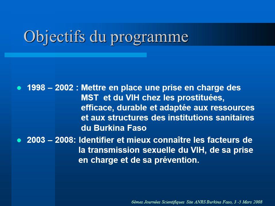 6èmes Journées Scientifiques Site ANRS Burkina Faso, 3 -5 Mars 2008 Objectifs du programme 1998 – 2002 : Mettre en place une prise en charge des MST e