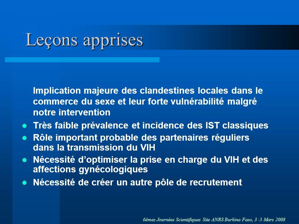 6èmes Journées Scientifiques Site ANRS Burkina Faso, 3 -5 Mars 2008 Leçons apprises Implication majeure des clandestines locales dans le commerce du s