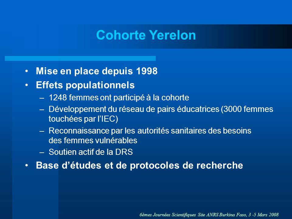 6èmes Journées Scientifiques Site ANRS Burkina Faso, 3 -5 Mars 2008 Cohorte Yerelon Mise en place depuis 1998 Effets populationnels –1248 femmes ont p