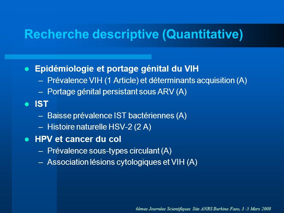 6èmes Journées Scientifiques Site ANRS Burkina Faso, 3 -5 Mars 2008 Recherche descriptive (Quantitative) Epidémiologie et portage génital du VIH –Prév