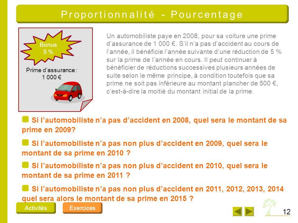 12 Proportionnalité - Pourcentage ActivitésExercices Si lautomobiliste na pas daccident en 2008, quel sera le montant de sa prime en 2009? Si lautomob