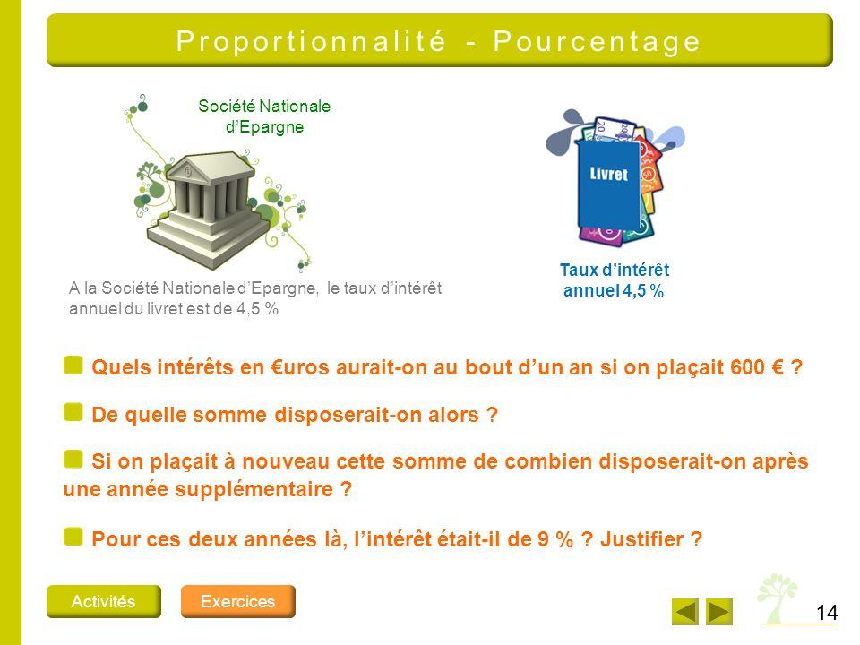 14 Proportionnalité - Pourcentage ActivitésExercices Société Nationale dEpargne Taux dintérêt annuel 4,5 % A la Société Nationale dEpargne, le taux di