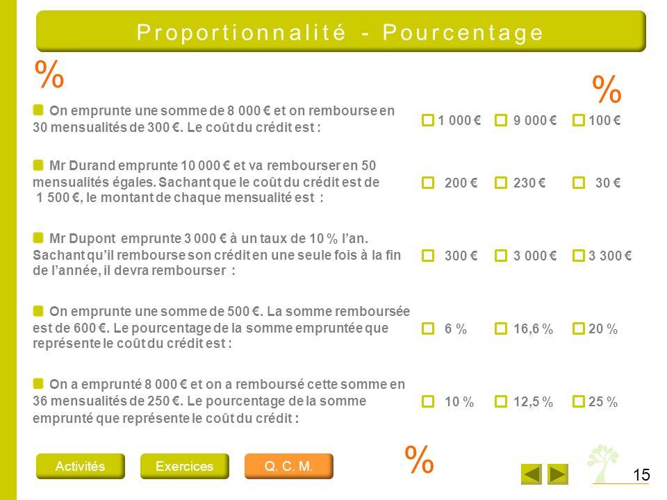 15 Proportionnalité - Pourcentage ActivitésExercicesQ. C. M. On emprunte une somme de 8 000 et on rembourse en 30 mensualités de 300. Le coût du crédi