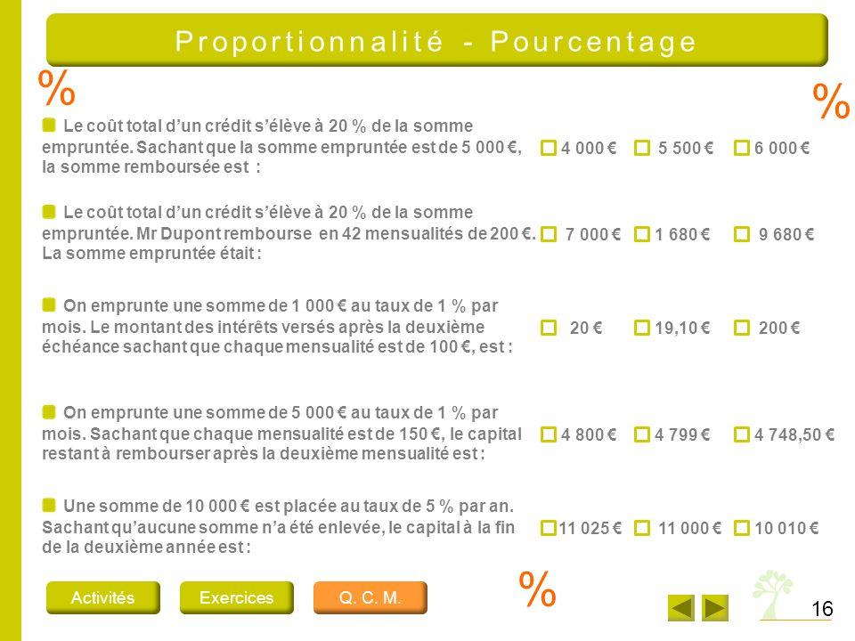 16 Proportionnalité - Pourcentage ActivitésExercicesQ. C. M. Le coût total dun crédit sélève à 20 % de la somme empruntée. Sachant que la somme emprun