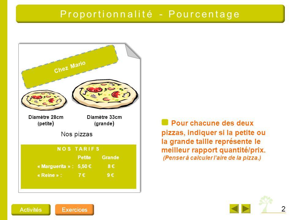 2 ActivitésExercices Proportionnalité - Pourcentage Pour chacune des deux pizzas, indiquer si la petite ou la grande taille représente le meilleur rap