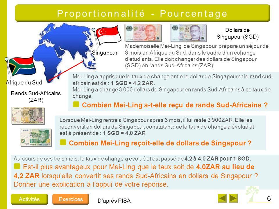 6 ActivitésExercices Combien Mei-Ling a-t-elle reçu de rands Sud-Africains ? Singapour Dollars de Singapour (SGD) Rands Sud-Africains (ZAR) Afrique du