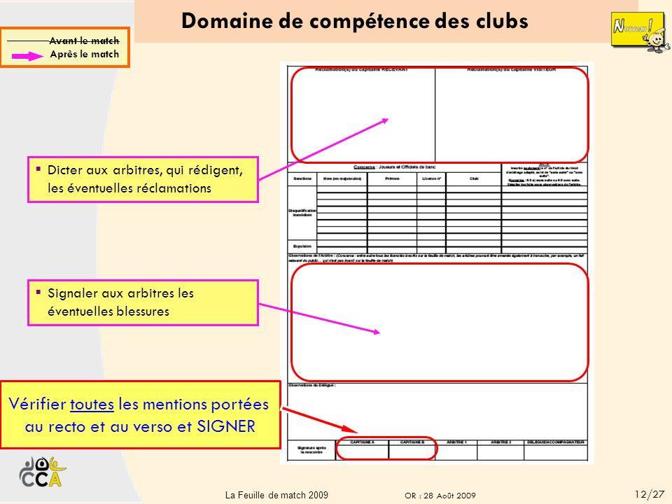 Domaine de compétence du club visiteur Le nom du club en entier (pas dabrégé) N° de joueur Nom et Prénom Les n° et types de licence : A, B, EA, UEB, e