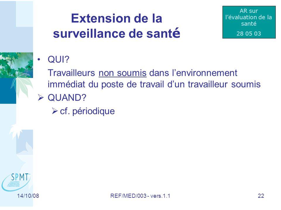 14/10/08REF/MED/003 - vers.1.122 Extension de la surveillance de sant é QUI.