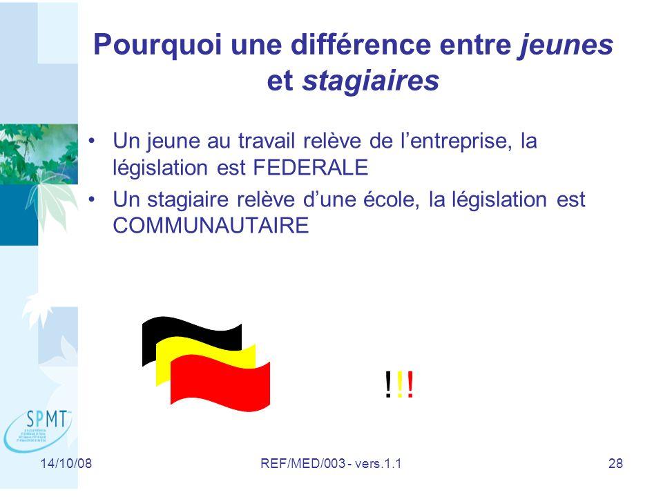 14/10/08REF/MED/003 - vers.1.128 Pourquoi une différence entre jeunes et stagiaires Un jeune au travail relève de lentreprise, la législation est FEDERALE Un stagiaire relève dune école, la législation est COMMUNAUTAIRE !!!!!!