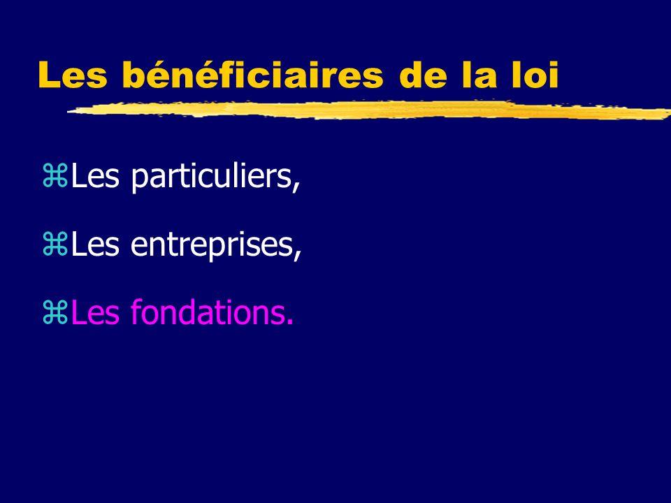 Et le sponsoring … Cest du parrainage in french zLa réduction de 60% tombe à 1/3 seulement...