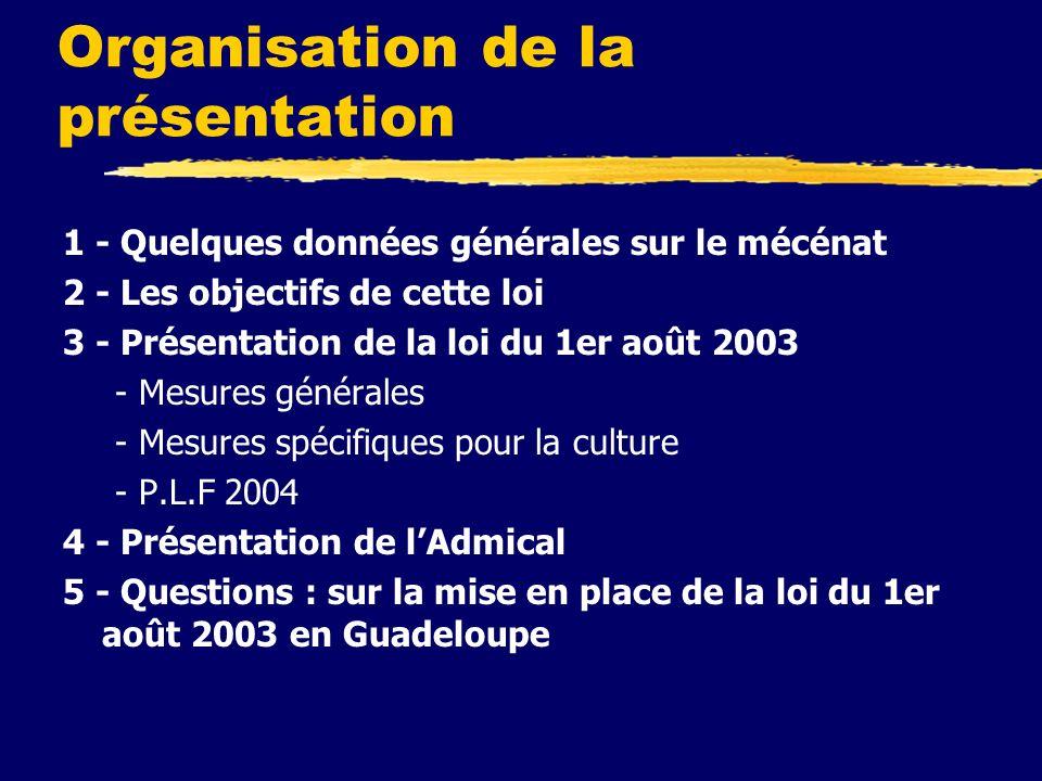 Quelques informations utiles zEn DRAC : Jocelyne Daril 05 90 41 14 59 zMinistère : Patrice Marie 01 40 15 80 00 ze-mel : prenom.nom@culture.gouv.fr y jocelyne.daril@culture.gouv.fr ypatrice.marie@culture.gouv.fr