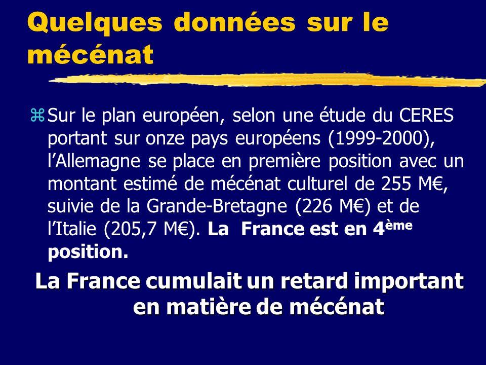 Quelques données sur le mécénat zSur le plan européen, selon une étude du CERES portant sur onze pays européens (1999-2000), lAllemagne se place en première position avec un montant estimé de mécénat culturel de 255 M, suivie de la Grande-Bretagne (226 M) et de lItalie (205,7 M).
