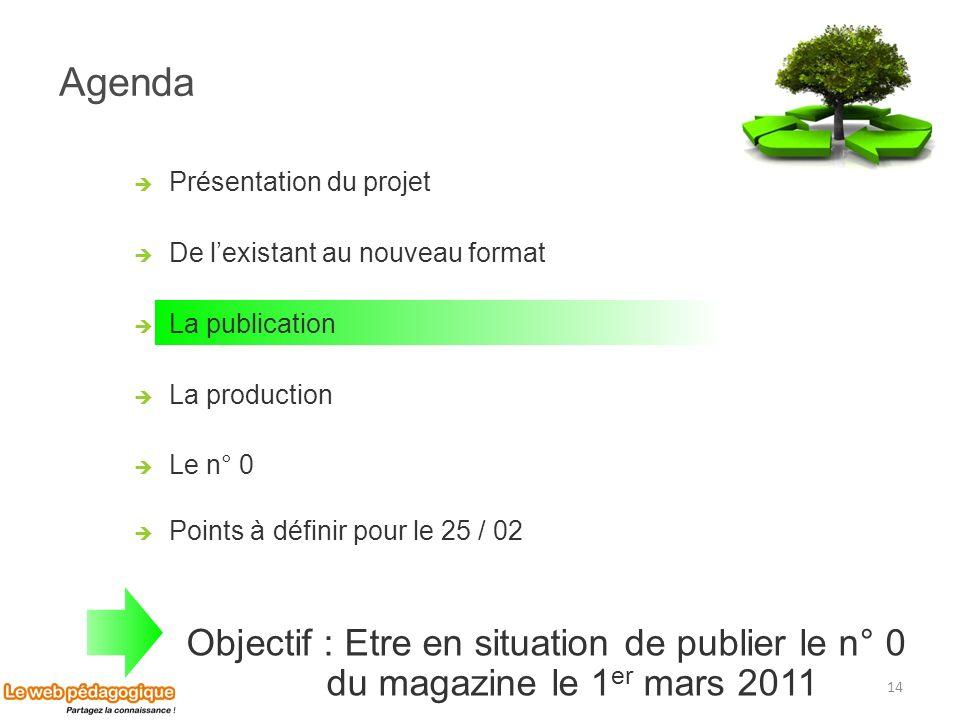 Agenda 14 Présentation du projet De lexistant au nouveau format La publication La production Le n° 0 Points à définir pour le 25 / 02 Objectif : Etre