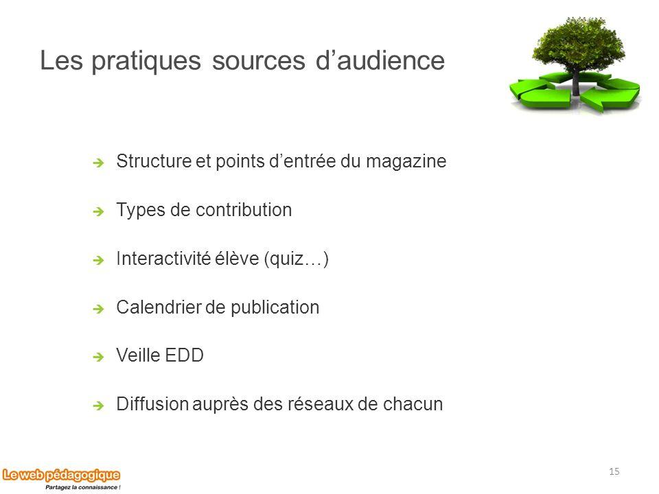 Les pratiques sources daudience Structure et points dentrée du magazine Types de contribution Interactivité élève (quiz…) Calendrier de publication Ve