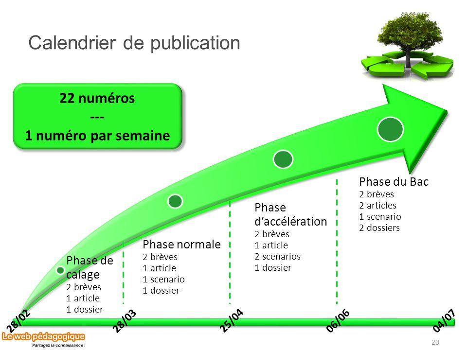 Calendrier de publication Phase de calage 2 brèves 1 article 1 dossier Phase normale 2 brèves 1 article 1 scenario 1 dossier Phase daccélération 2 brè