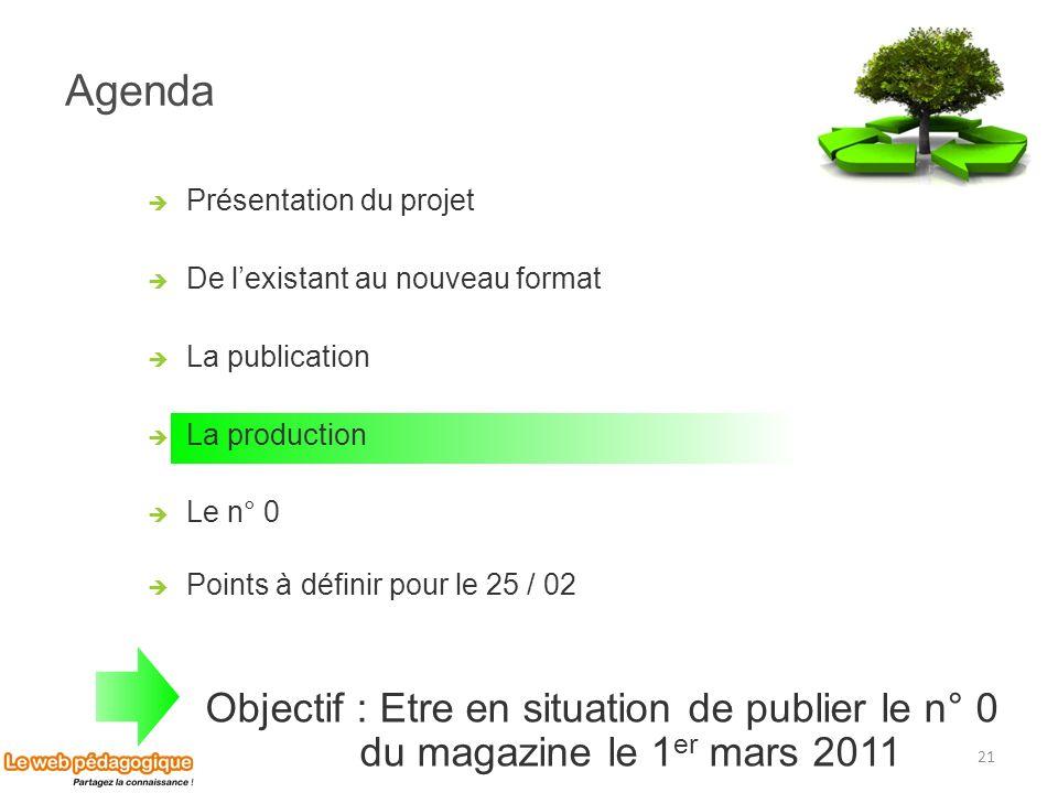 Présentation du projet De lexistant au nouveau format La publication La production Le n° 0 Points à définir pour le 25 / 02 Objectif : Etre en situati