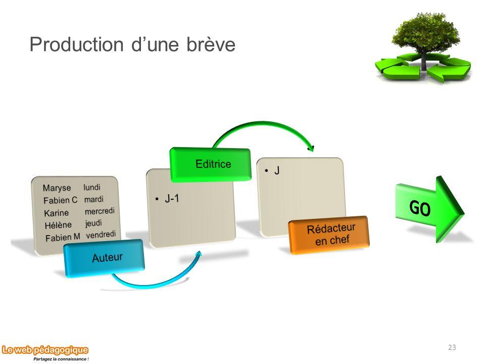 Production dune brève 23