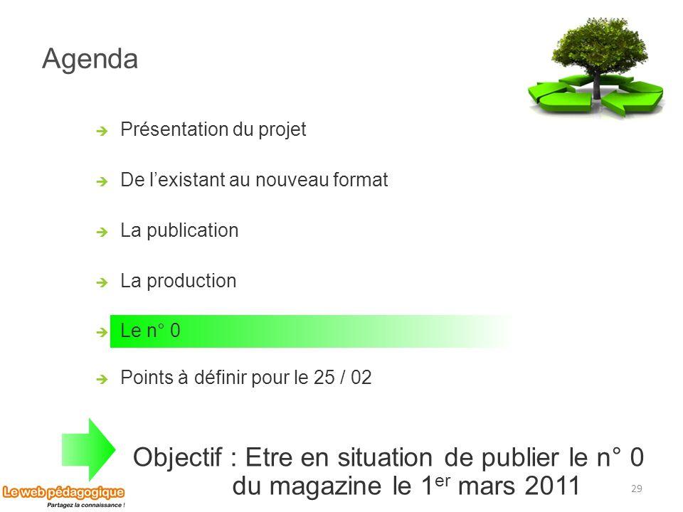Agenda 29 Présentation du projet De lexistant au nouveau format La publication La production Le n° 0 Points à définir pour le 25 / 02 Objectif : Etre
