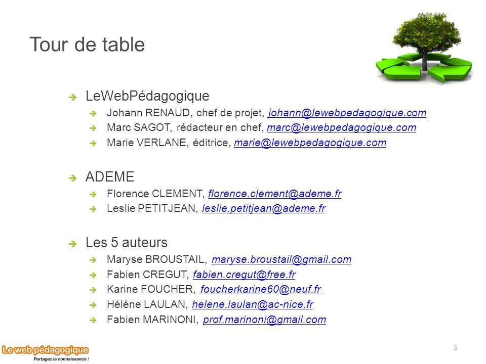 Tour de table LeWebPédagogique Johann RENAUD, chef de projet, johann@lewebpedagogique.comjohann@lewebpedagogique.com Marc SAGOT, rédacteur en chef, ma