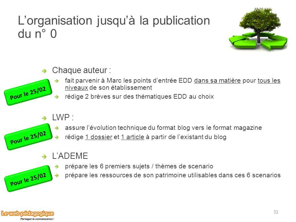 Lorganisation jusquà la publication du n° 0 Chaque auteur : fait parvenir à Marc les points dentrée EDD dans sa matière pour tous les niveaux de son é