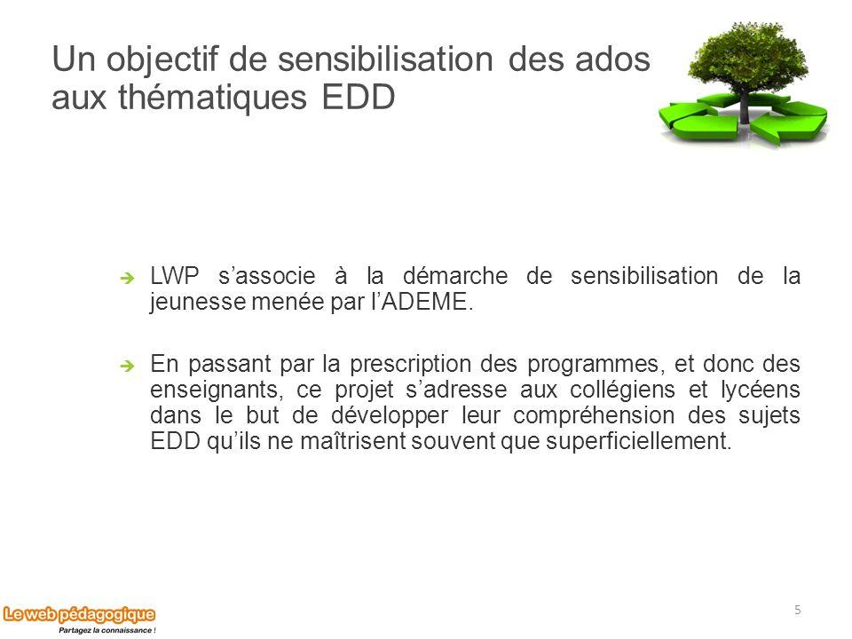 Un objectif de sensibilisation des ados aux thématiques EDD LWP sassocie à la démarche de sensibilisation de la jeunesse menée par lADEME. En passant