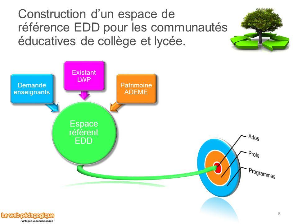 Construction dun espace de référence EDD pour les communautés éducatives de collège et lycée. 6 Espace référent EDD Demande enseignants Existant LWP P