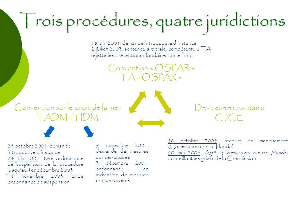 18 juin 2001: demande introductive dinstance 2 juillet 2003: sentence arbitrale: compétent, le TA rejette les prétentions irlandaises sur le fond 9 no