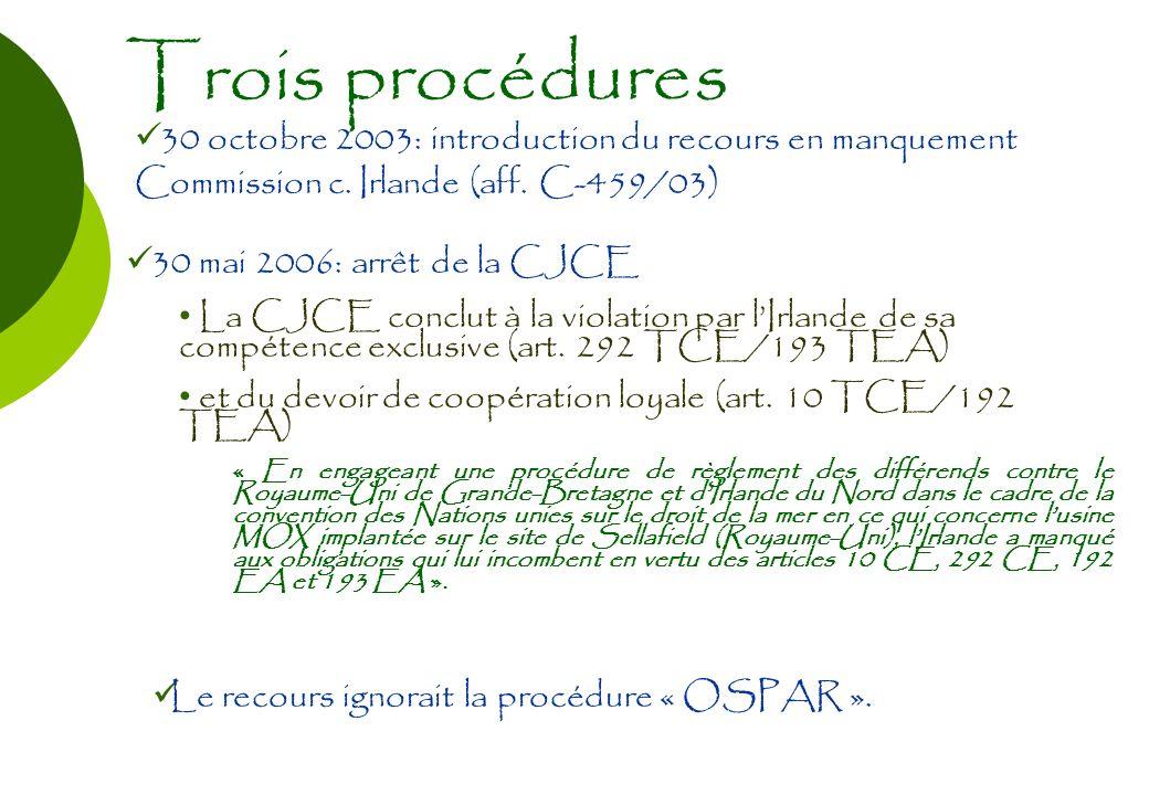 Trois procédures 30 octobre 2003: introduction du recours en manquement Commission c. Irlande (aff. C-459/03) ) 30 mai 2006: arrêt de la CJCE La CJCE