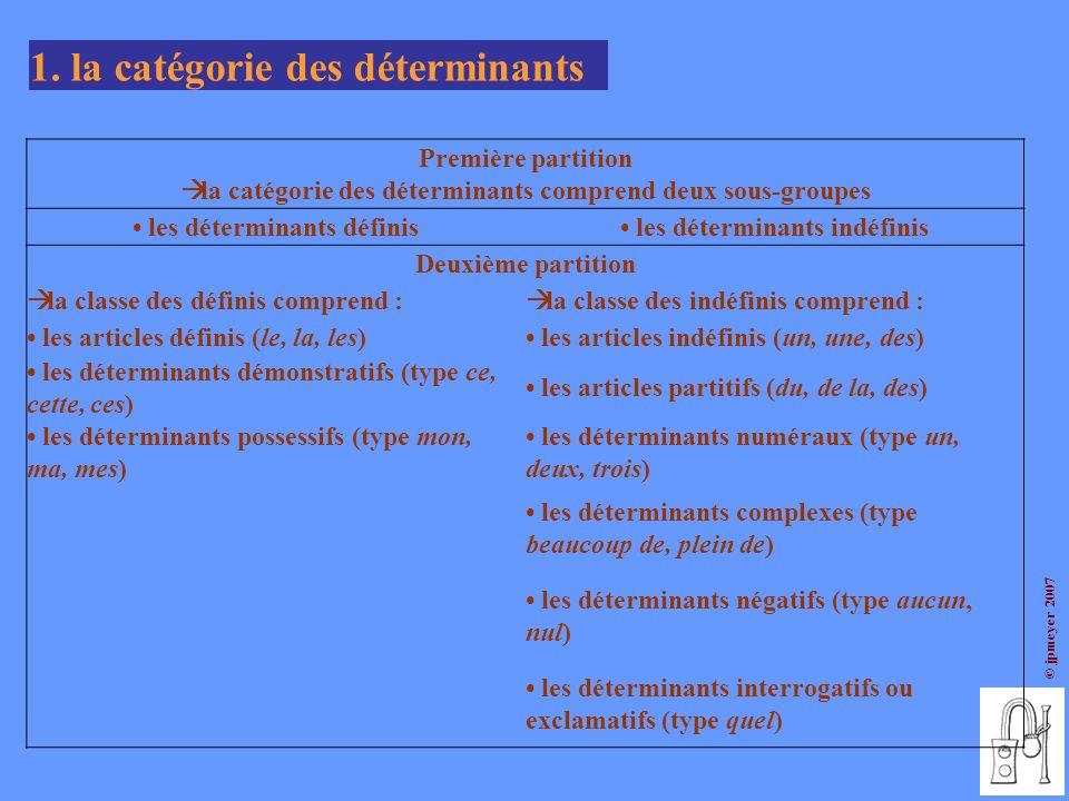 © jpmeyer 2007 Les déterminants varient en fonction du genre et du nombre du nom quils spécifient.