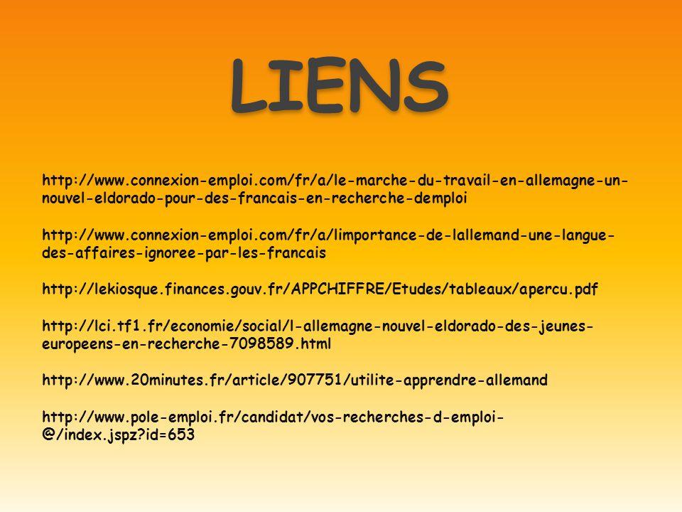 LIENS http://www.connexion-emploi.com/fr/a/le-marche-du-travail-en-allemagne-un- nouvel-eldorado-pour-des-francais-en-recherche-demploi http://www.con