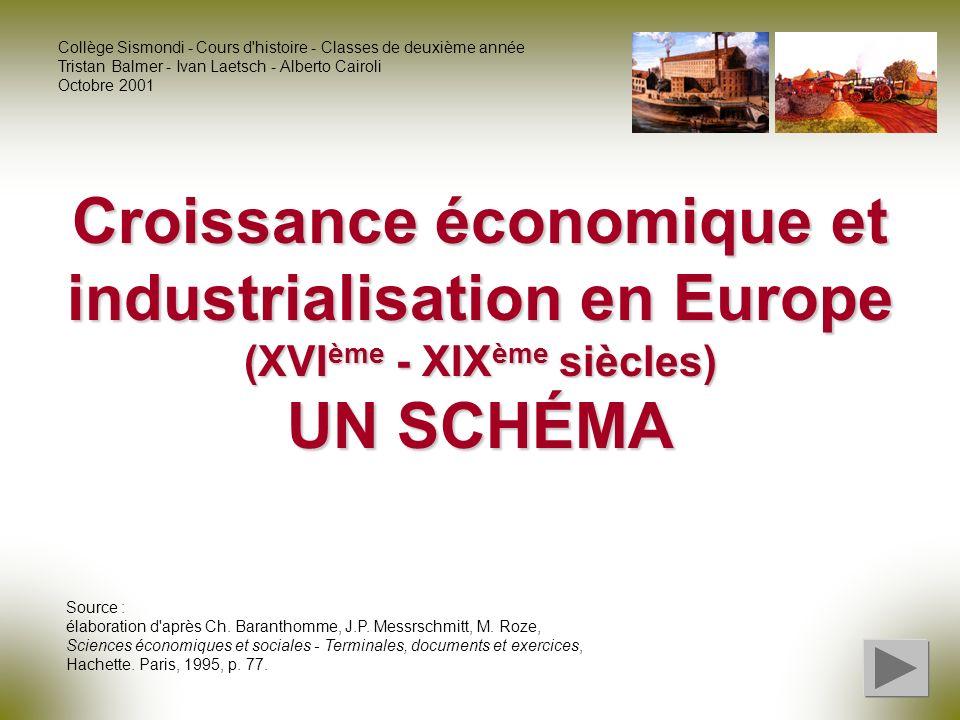 Croissance économique et industrialisation en Europe (XVI ème - XIX ème siècles) UN SCHÉMA Collège Sismondi - Cours d'histoire - Classes de deuxième a