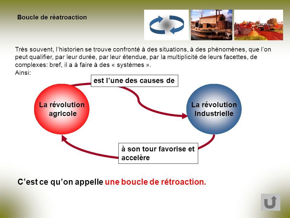 est lune des causes de La révolution Industrielle Boucle de réatroaction Très souvent, lhistorien se trouve confronté à des situations, à des phénomèn