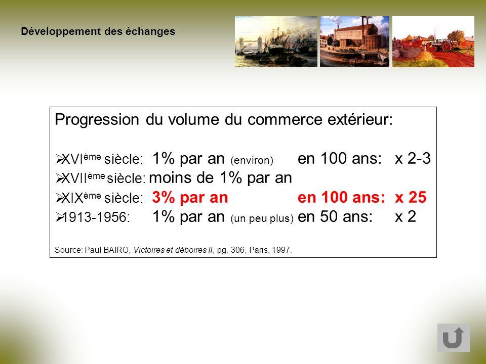 Développement des échanges Progression du volume du commerce extérieur: XVI ème siècle: 1% par an (environ) en 100 ans:x 2-3 XVII ème siècle: moins de