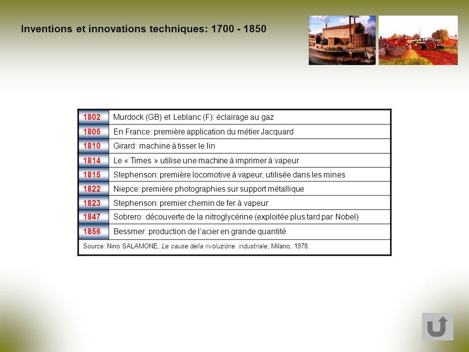 Inventions et innovations techniques: 1700 - 1850 1802Murdock (GB) et Leblanc (F): éclairage au gaz 1805En France: première application du métier Jacq