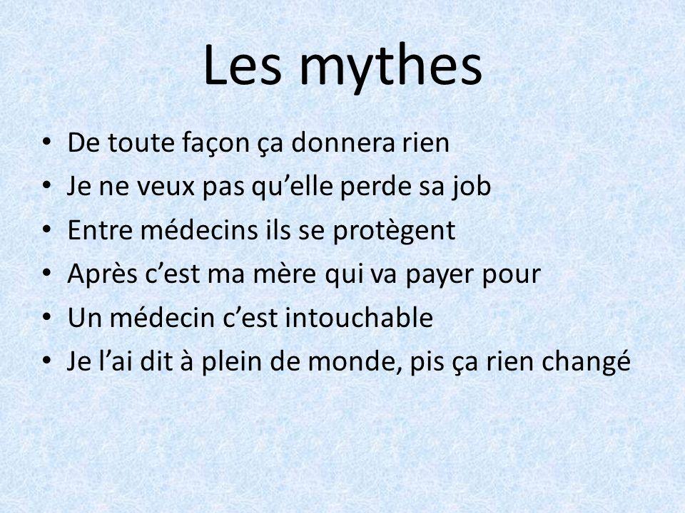 Les mythes De toute façon ça donnera rien Je ne veux pas quelle perde sa job Entre médecins ils se protègent Après cest ma mère qui va payer pour Un médecin cest intouchable Je lai dit à plein de monde, pis ça rien changé