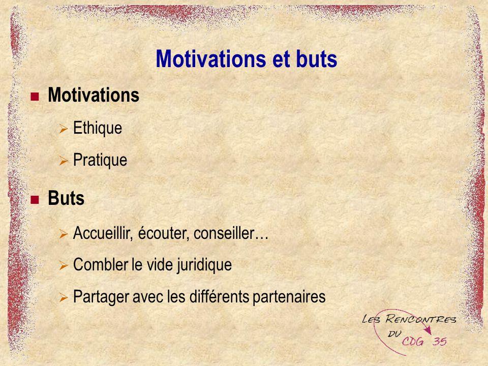 Motivations Ethique Pratique Buts Accueillir, écouter, conseiller… Combler le vide juridique Partager avec les différents partenaires Motivations et buts