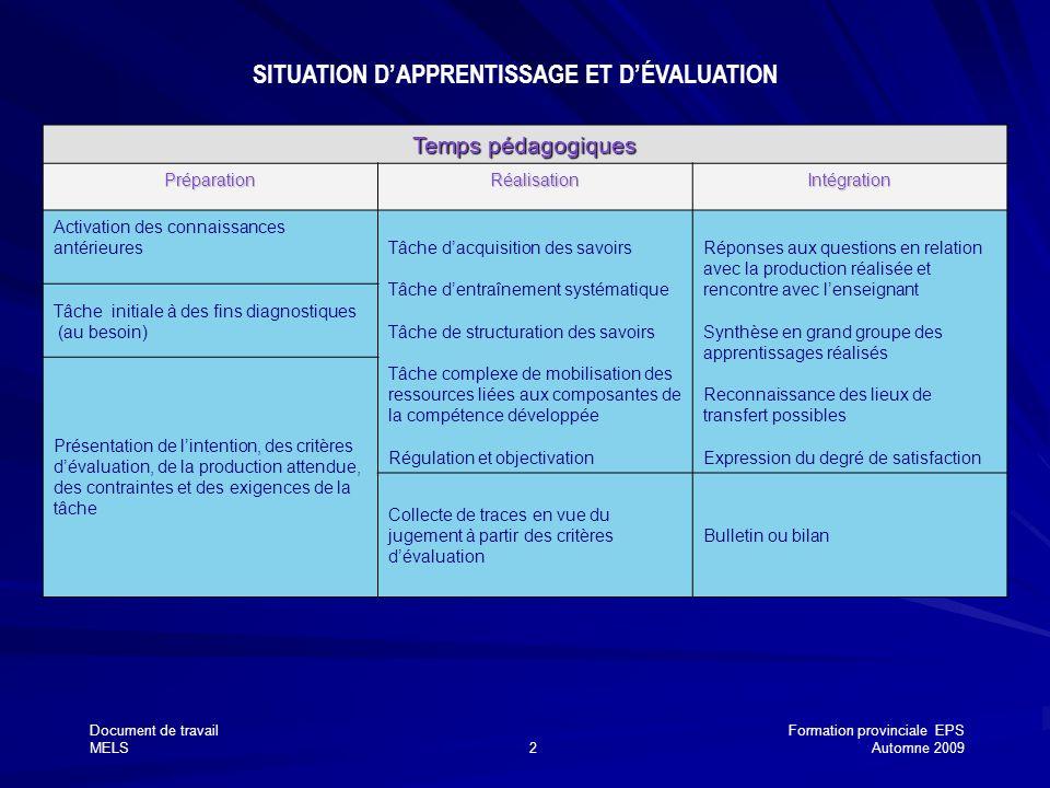 Document de travailFormation provinciale EPS MELS2Automne 2009 SITUATION DAPPRENTISSAGE ET DÉVALUATION Temps pédagogiques PréparationRéalisationIntégr