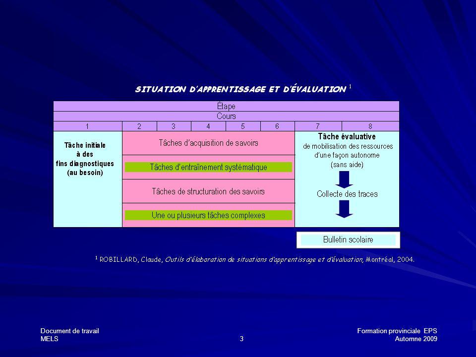 Document de travailFormation provinciale EPS MELS3Automne 2009