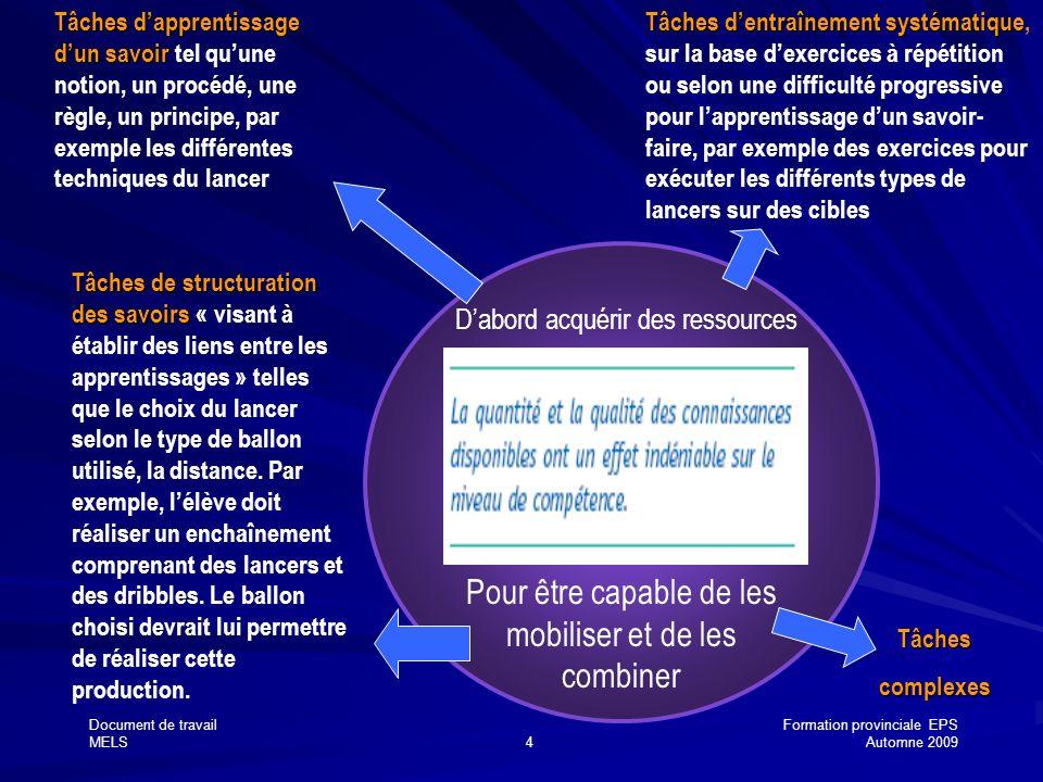 Document de travailFormation provinciale EPS MELS4Automne 2009 Dabord acquérir des ressources Pour être capable de les mobiliser et de les combiner Tâ