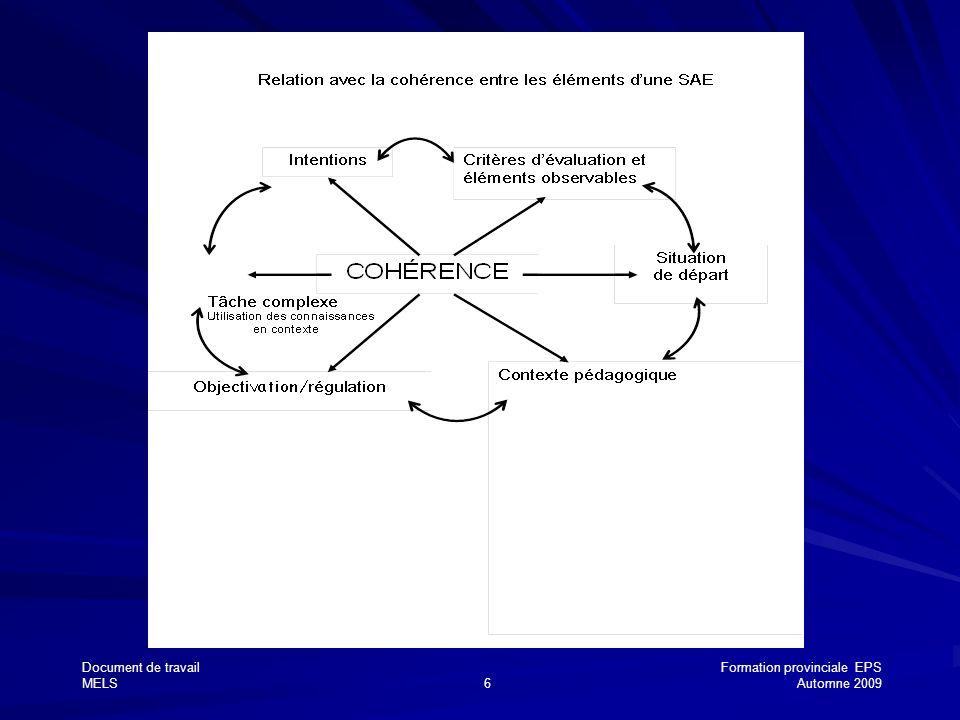 Document de travailFormation provinciale EPS MELS6Automne 2009