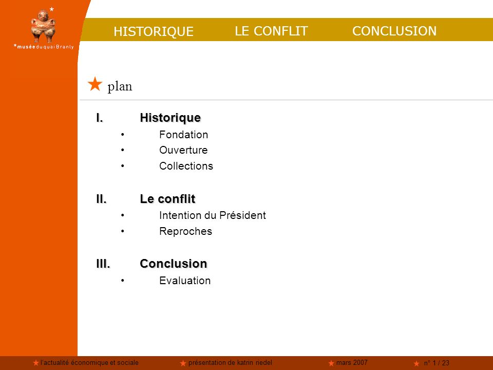 lactualité économique et socialeprésentation de katrin riedelmars 2007 n° 1 / 23 HISTORIQUE I.Historique Fondation Ouverture Collections II.Le conflit Intention du Président Reproches III.Conclusion Evaluation plan CONCLUSIONLE CONFLIT