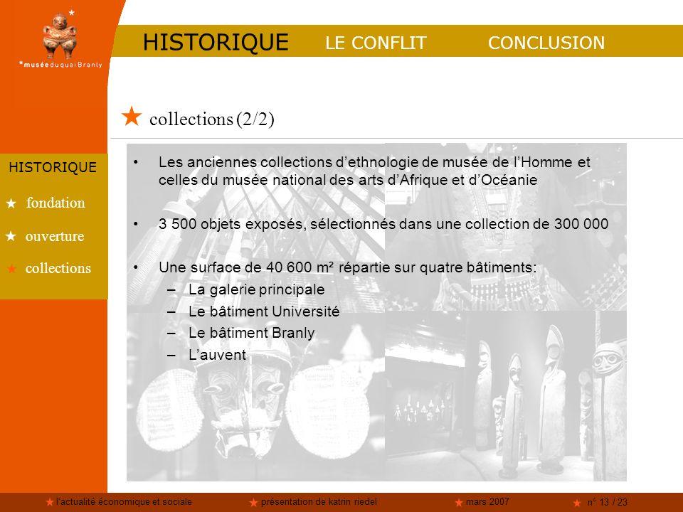 lactualité économique et socialeprésentation de katrin riedelmars 2007 n° 13 / 23 collections (2/2) LE CONFLITCONCLUSION HISTORIQUE fondation collecti