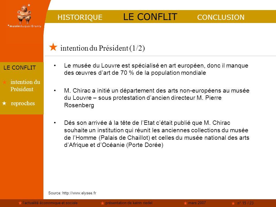 lactualité économique et socialeprésentation de katrin riedelmars 2007 n° 15 / 23 intention du Président (1/2) HISTORIQUE LE CONFLIT CONCLUSION LE CON