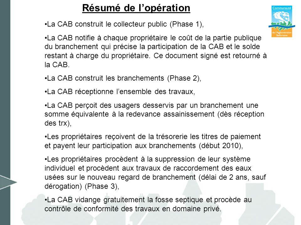 Résumé de lopération La CAB construit le collecteur public (Phase 1), La CAB notifie à chaque propriétaire le coût de la partie publique du branchement qui précise la participation de la CAB et le solde restant à charge du propriétaire.