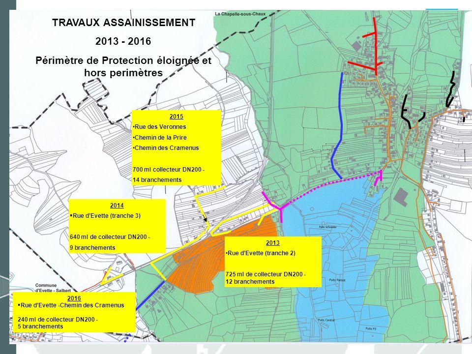 TRAVAUX ASSAINISSEMENT 2013 - 2016 Périmètre de Protection éloignée et hors perimètres 2013 Rue dEvette (tranche 2) 725 ml de collecteur DN200 - 12 br
