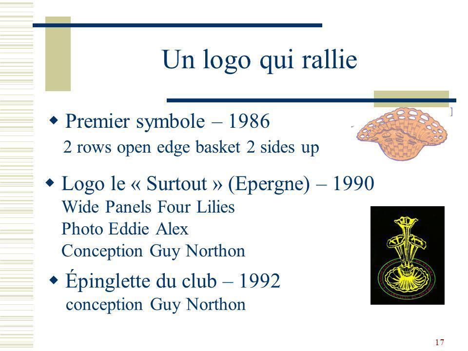 16 Les Officiers Bâtisseurs 1990-2000 Virgil Lemos Chroniqueur et recherchiste 1986 à ce jour Rudolf Hafner Chroniqueur et recherchiste 1988-1999 Léo