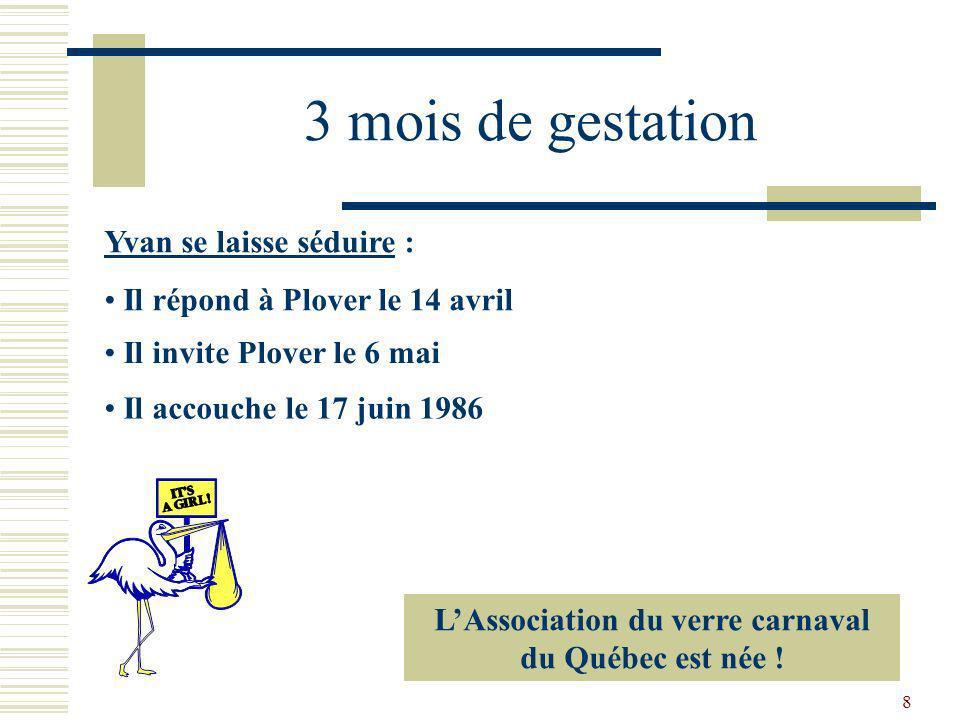 8 3 mois de gestation Yvan se laisse séduire : Il répond à Plover le 14 avril Il invite Plover le 6 mai Il accouche le 17 juin 1986 LAssociation du verre carnaval du Québec est née !